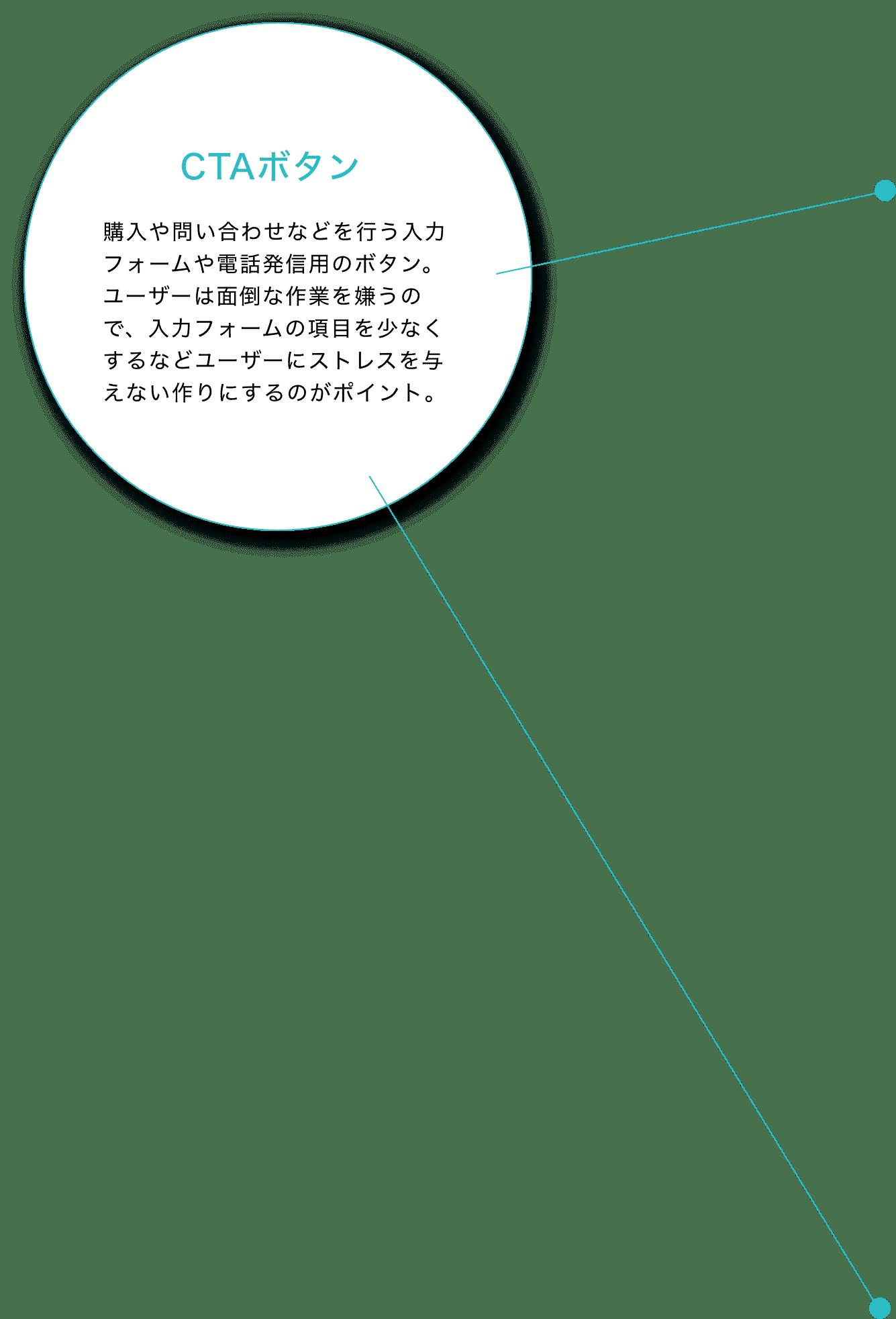 CTAボタン